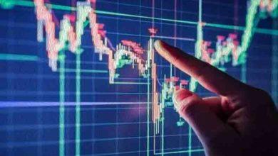 Ускорение рыночных реформ