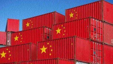 Экспорт и импорт Китая