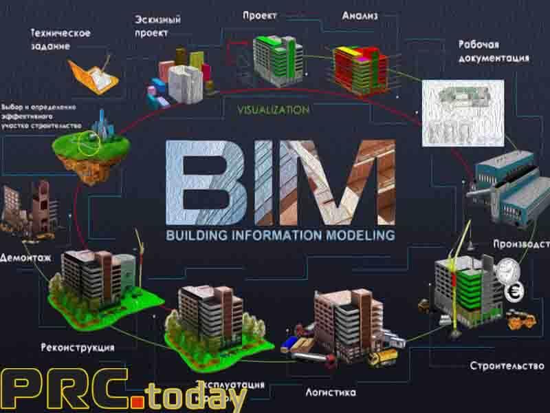 Китайская строительная компания