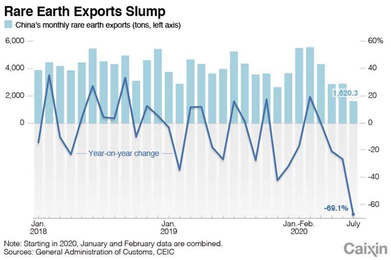 Китайский экспорт