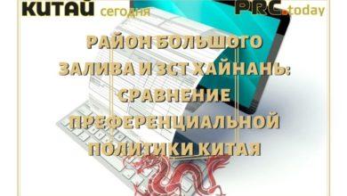 Photo of Ningbo запускает пилотную программу электронного специального счёта-фактуры НДС