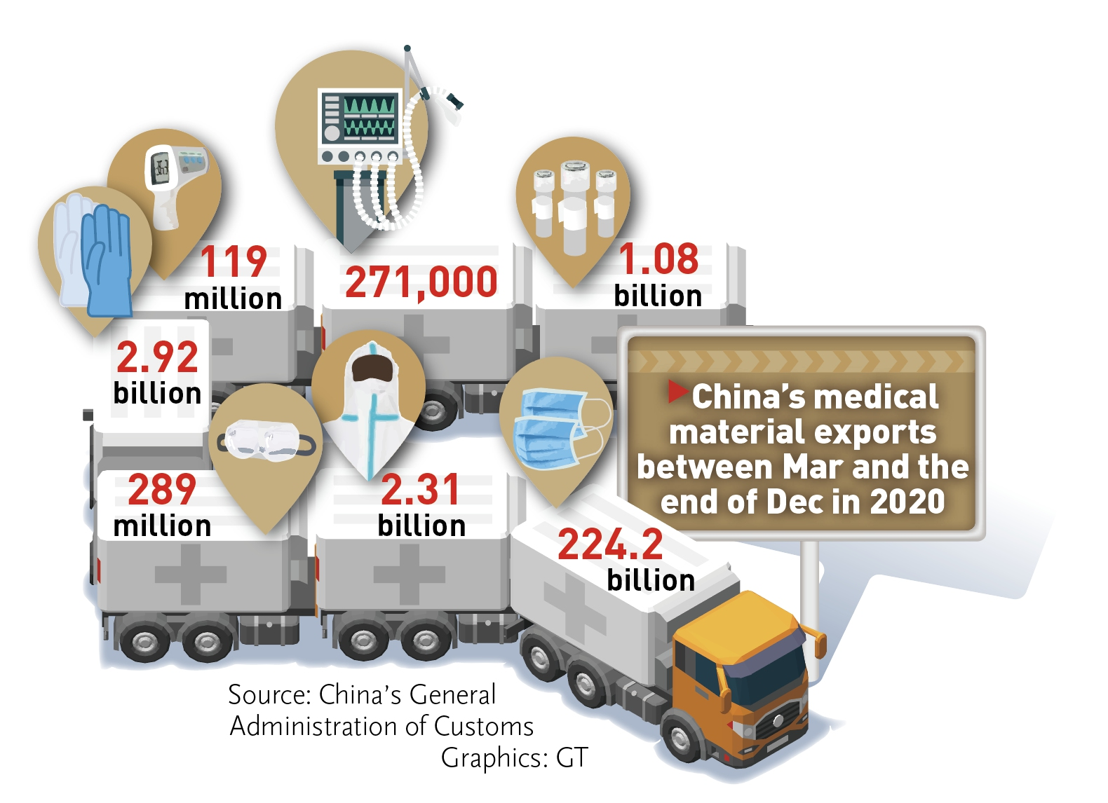 BRI обеспечивает рост и защиту в условиях пандемии Инфографика