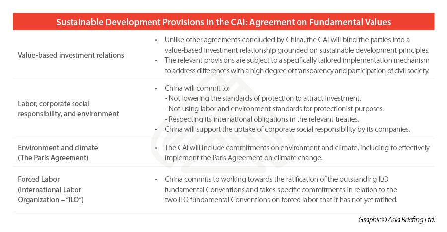 ЕС и Китай достигают принципиального соглашения об инвестициях таблица3