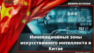 Инновационные зоны искусственного интеллекта в Китае