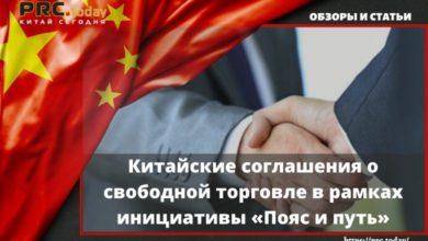 Китайские соглашения о свободной торговле в рамках инициативы «Пояс и путь»