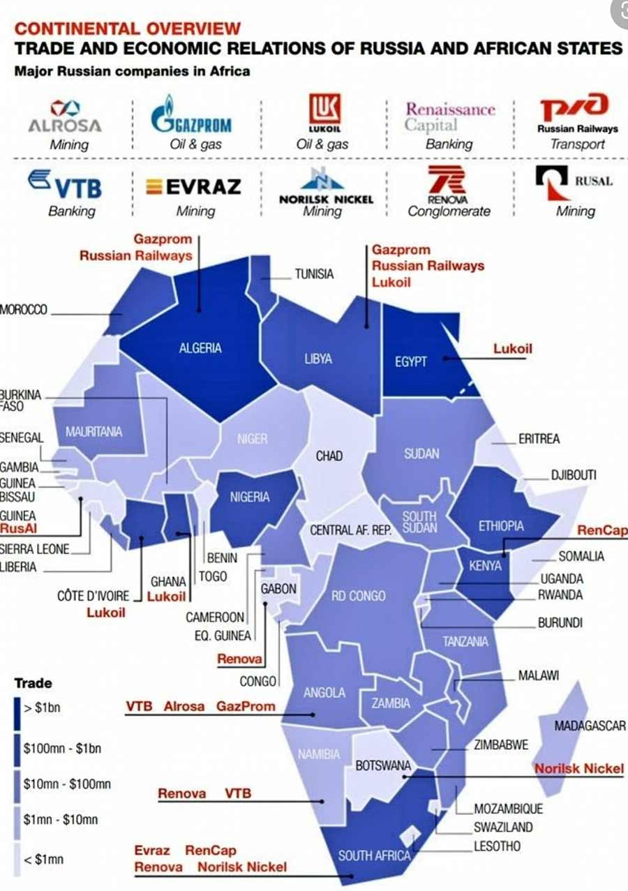 Строительство инфраструктуры «Один пояс, один путь» в Африке