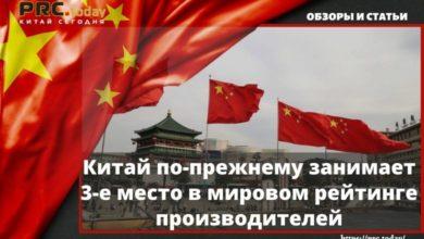Китай по-прежнему занимает 3-е место в мировом рейтинге производителей