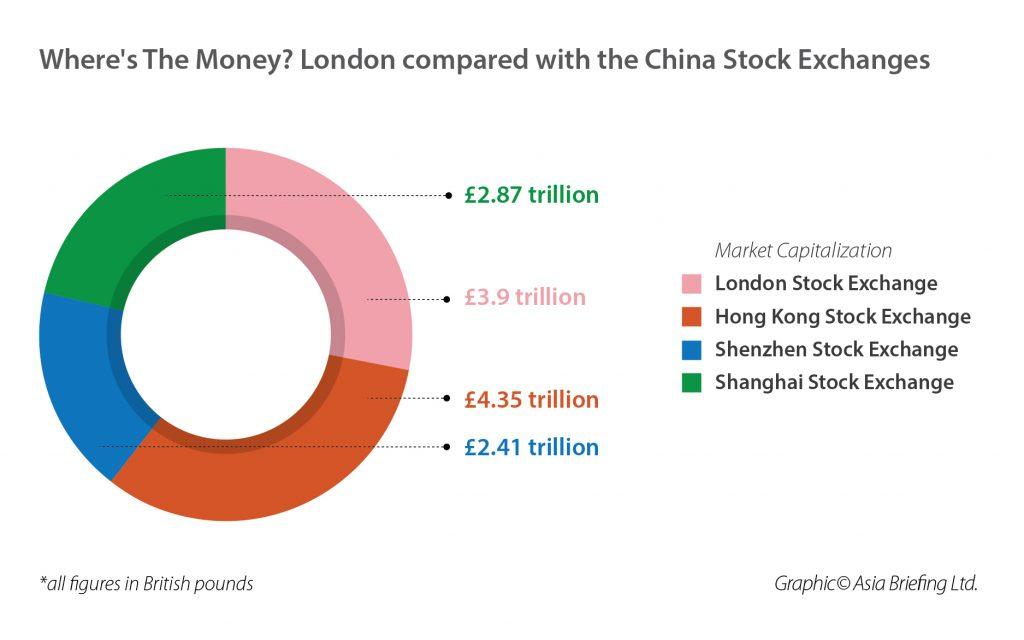 Великобритания нуждается в перезагрузке отношений с Китаем. Вот что он может сделать
