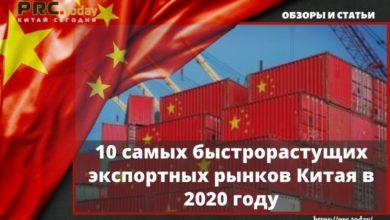 10 самых быстрорастущих экспортных рынков Китая в 2020 году