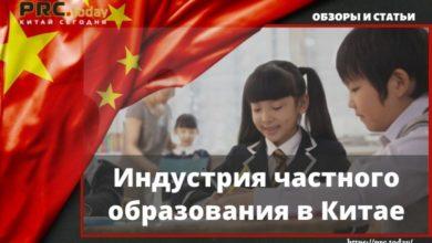 Индустрия частного образования в Китае