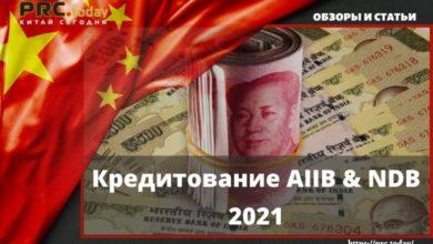 Кредитование AIIB & NDB 2021