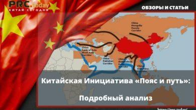 Китайская Инициатива «Пояс и путь»: Подробный анализ