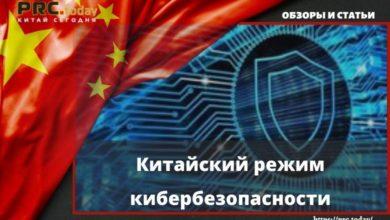 Китайский режим кибербезопасности