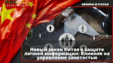 Новый закон Китая о защите личной информации: Влияние на управление занятостью