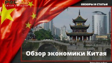 Обзор экономики Китая